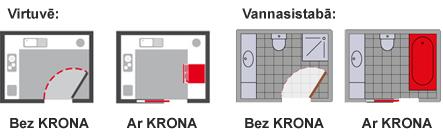 Krona risinājumi iebūvētām durvīm